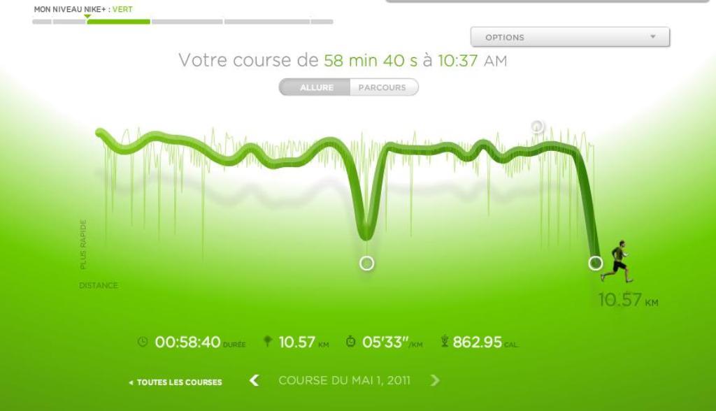 Martillac 11 km