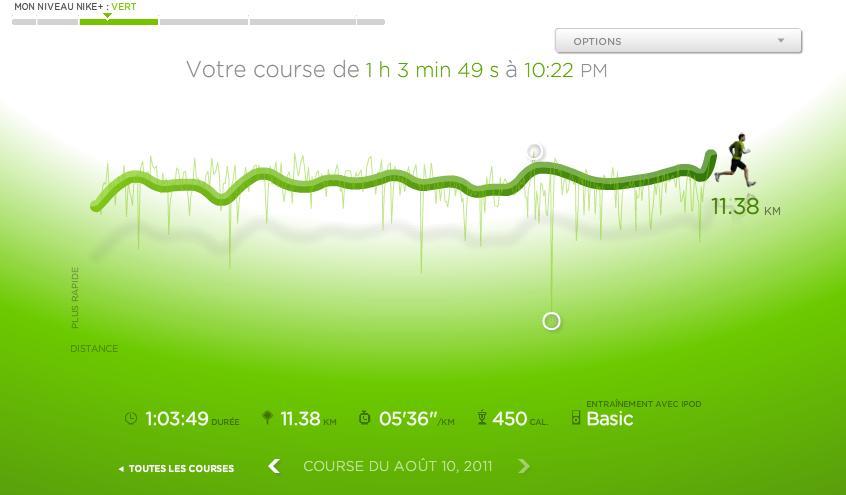 run 10 08 2011