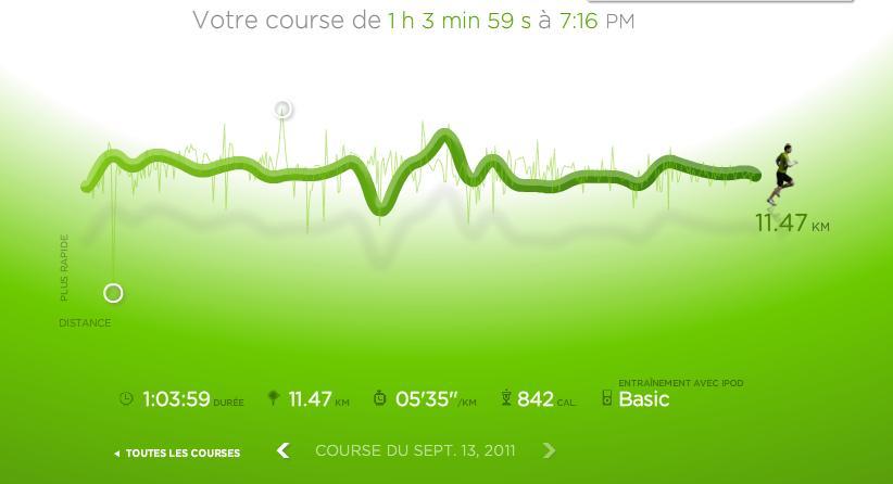 run 13 sept
