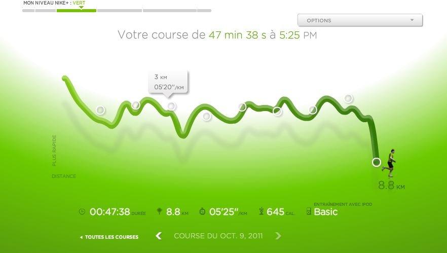 run 9 oct