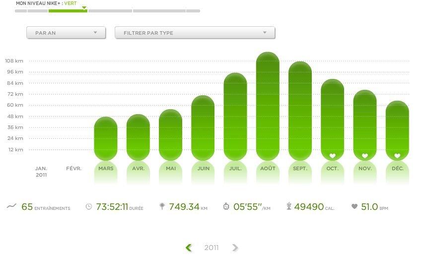 bilan-2011 dans divers