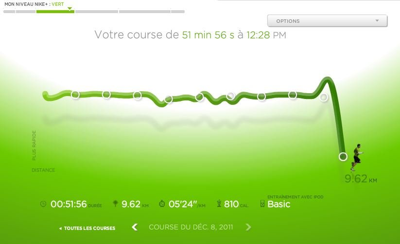 Sortie #55 En décembre et toujours 15°C dans entrainements run-08-dec-2011