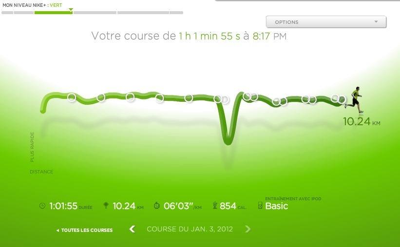 run-03-janv-2012 dans entrainements