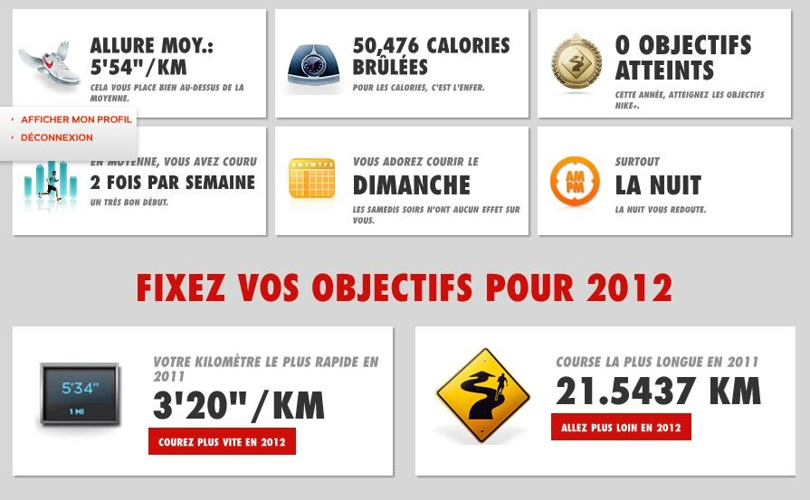 stats-2011